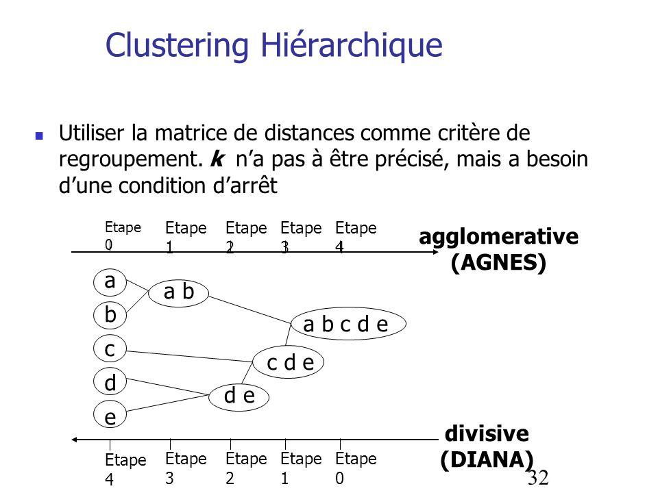 32 Clustering Hiérarchique Utiliser la matrice de distances comme critère de regroupement. k na pas à être précisé, mais a besoin dune condition darrê