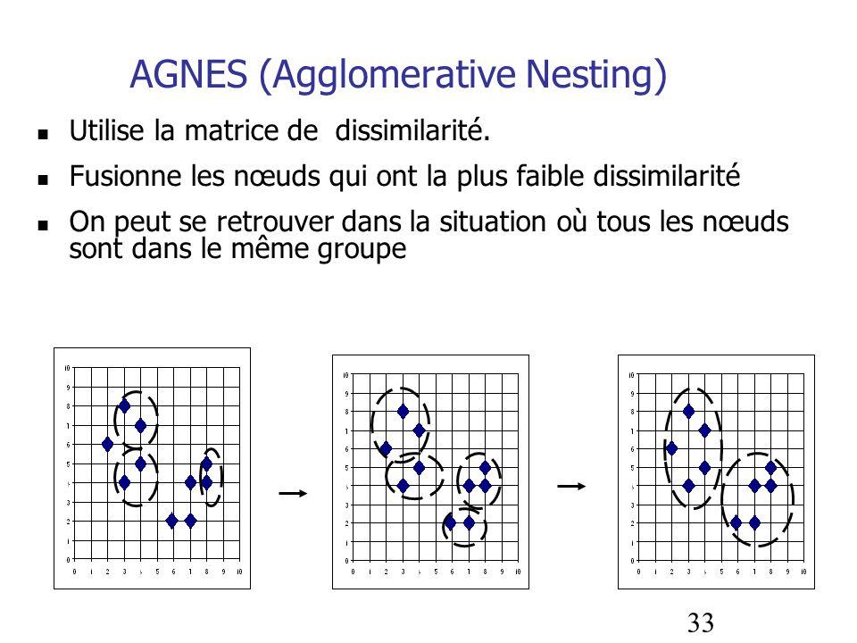 33 AGNES (Agglomerative Nesting) Utilise la matrice de dissimilarité. Fusionne les nœuds qui ont la plus faible dissimilarité On peut se retrouver dan