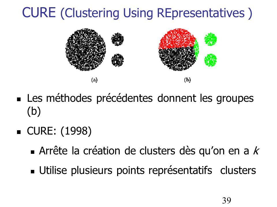 39 CURE (Clustering Using REpresentatives ) Les méthodes précédentes donnent les groupes (b) CURE: (1998) Arrête la création de clusters dès quon en a