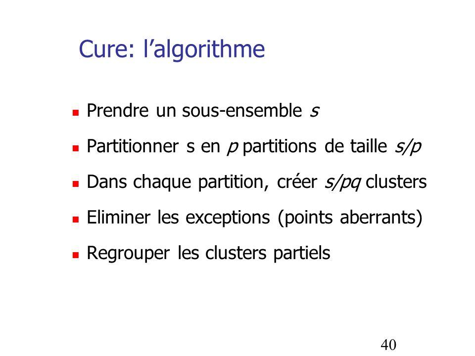 40 Cure: lalgorithme Prendre un sous-ensemble s Partitionner s en p partitions de taille s/p Dans chaque partition, créer s/pq clusters Eliminer les e