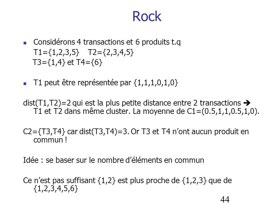 44 Rock Considérons 4 transactions et 6 produits t.q T1={1,2,3,5} T2={2,3,4,5} T3={1,4} et T4={6} T1 peut être représentée par {1,1,1,0,1,0} dist(T1,T