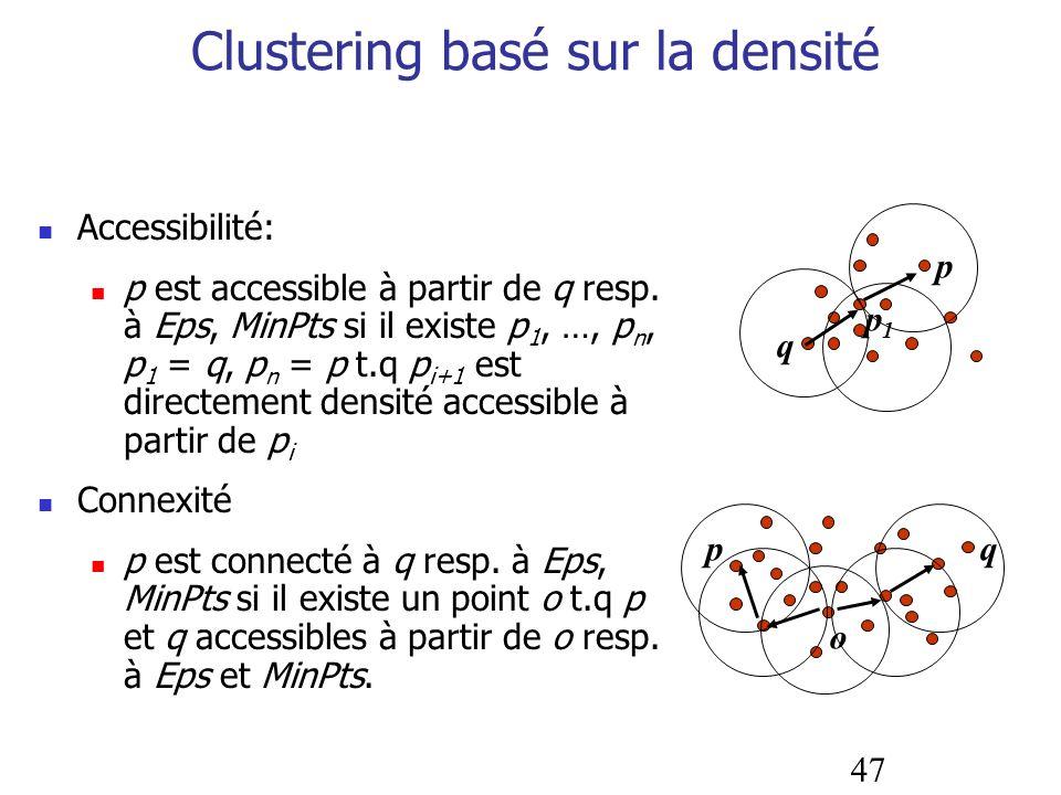 47 Clustering basé sur la densité Accessibilité: p est accessible à partir de q resp. à Eps, MinPts si il existe p 1, …, p n, p 1 = q, p n = p t.q p i