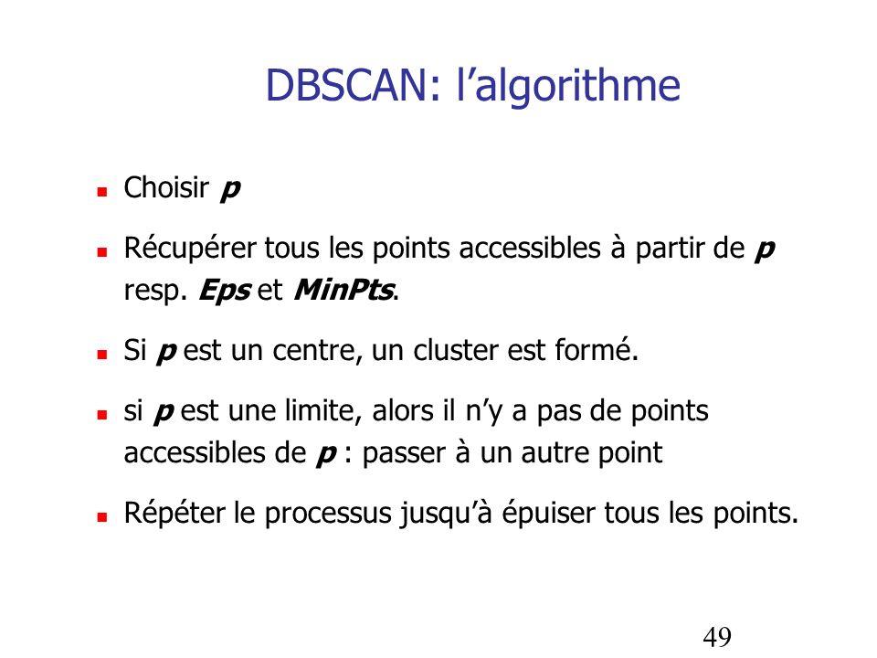 49 DBSCAN: lalgorithme Choisir p Récupérer tous les points accessibles à partir de p resp. Eps et MinPts. Si p est un centre, un cluster est formé. si