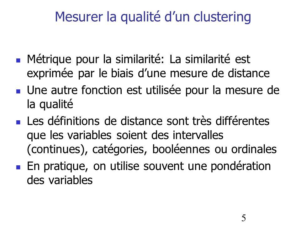 5 Mesurer la qualité dun clustering Métrique pour la similarité: La similarité est exprimée par le biais dune mesure de distance Une autre fonction es