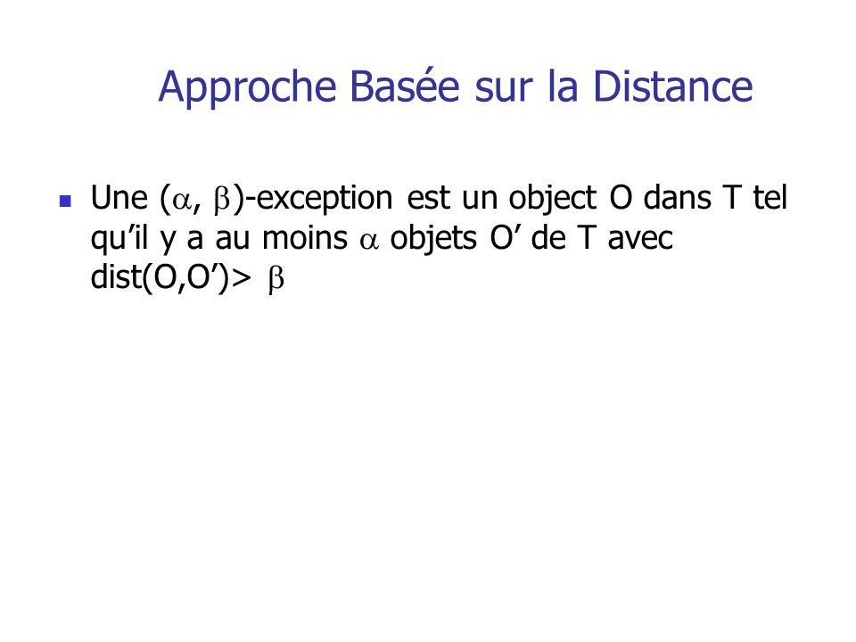 Approche Basée sur la Distance Une (, )-exception est un object O dans T tel quil y a au moins objets O de T avec dist(O,O)>
