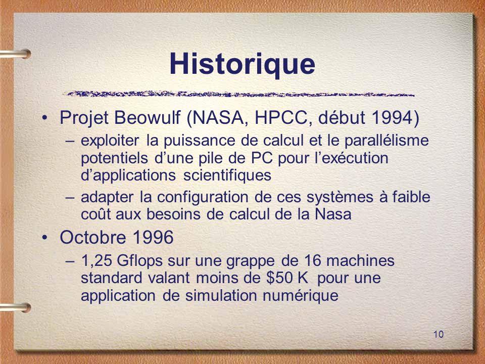 10 Historique Projet Beowulf (NASA, HPCC, début 1994) –exploiter la puissance de calcul et le parallélisme potentiels dune pile de PC pour lexécution