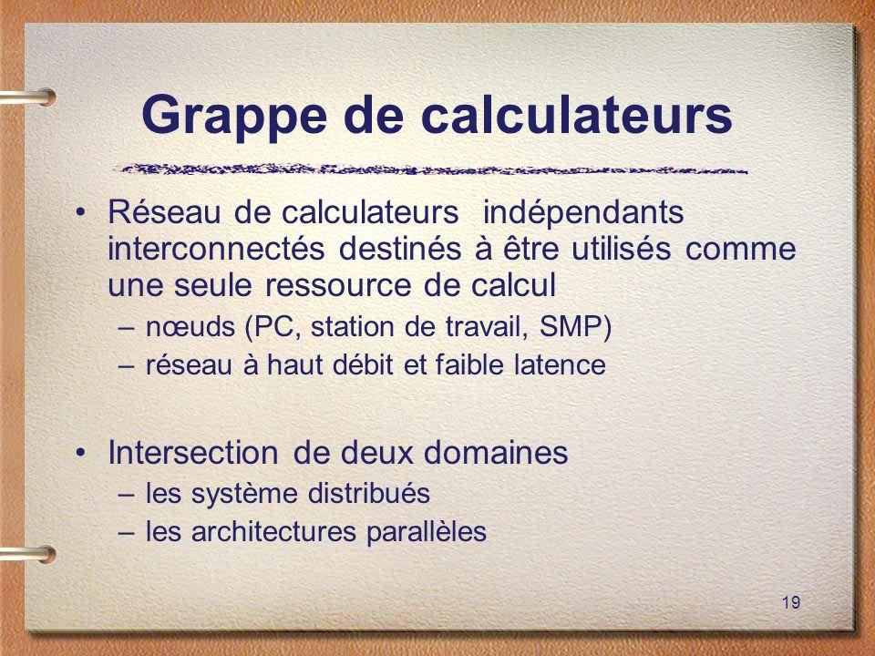 19 Grappe de calculateurs Réseau de calculateurs indépendants interconnectés destinés à être utilisés comme une seule ressource de calcul –nœuds (PC,