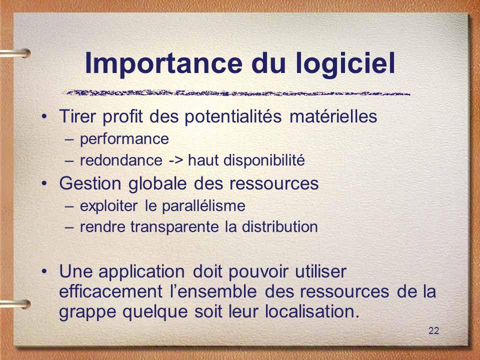 22 Importance du logiciel Tirer profit des potentialités matérielles –performance –redondance -> haut disponibilité Gestion globale des ressources –ex