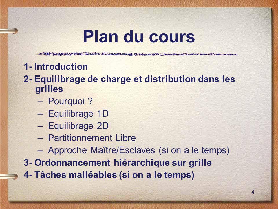 4 Plan du cours 1- Introduction 2- Equilibrage de charge et distribution dans les grilles –Pourquoi ? –Equilibrage 1D –Equilibrage 2D –Partitionnement
