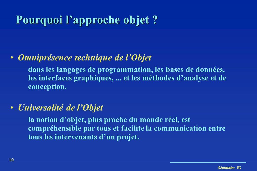 Séminaire IG 10 Omniprésence technique de lObjet dans les langages de programmation, les bases de données, les interfaces graphiques,... et les méthod
