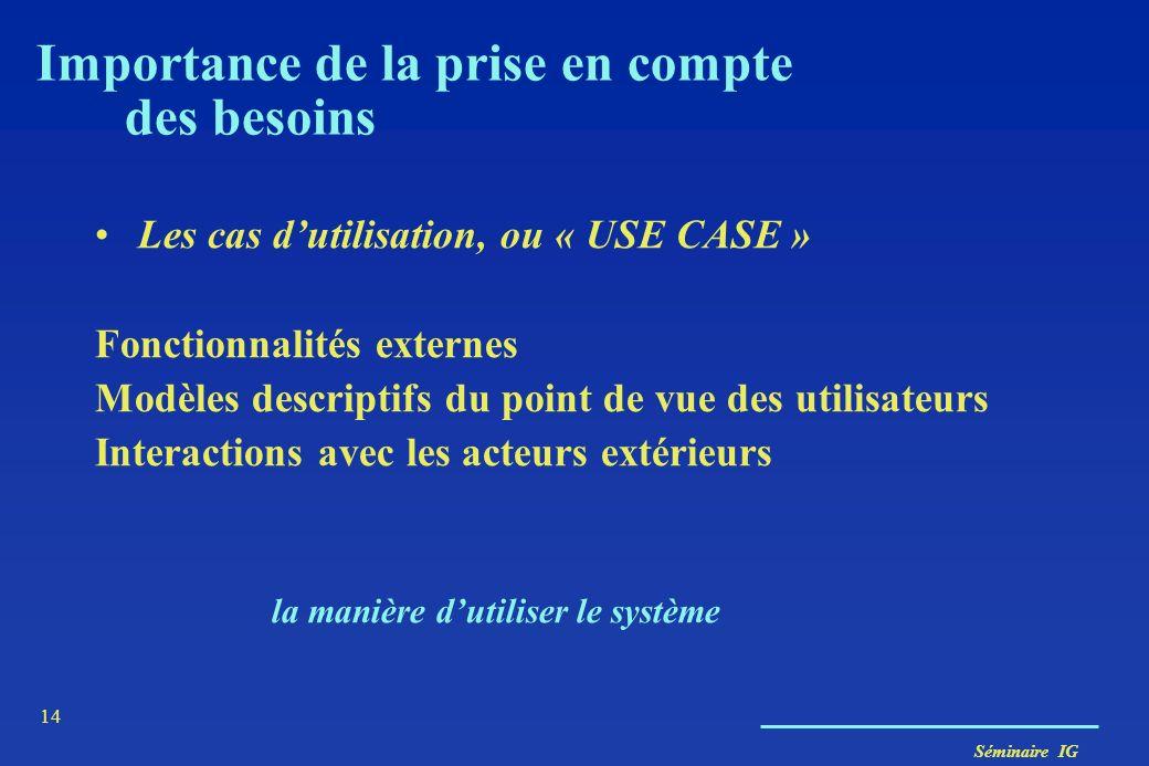 Séminaire IG 14 Les cas dutilisation, ou « USE CASE » Fonctionnalités externes Modèles descriptifs du point de vue des utilisateurs Interactions avec
