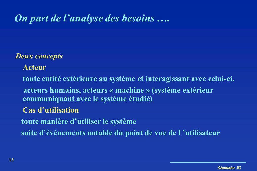 Séminaire IG 15 Deux concepts Acteur toute entité extérieure au système et interagissant avec celui-ci. acteurs humains, acteurs « machine » (système