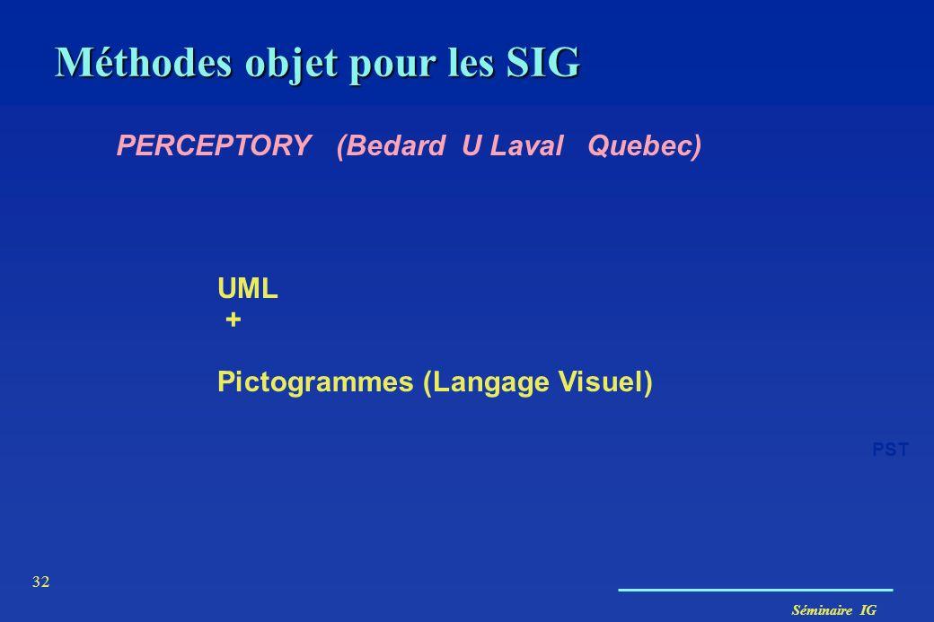 Séminaire IG 32 PERCEPTORY (Bedard U Laval Quebec) PST Méthodes objet pour les SIG UML + Pictogrammes (Langage Visuel)