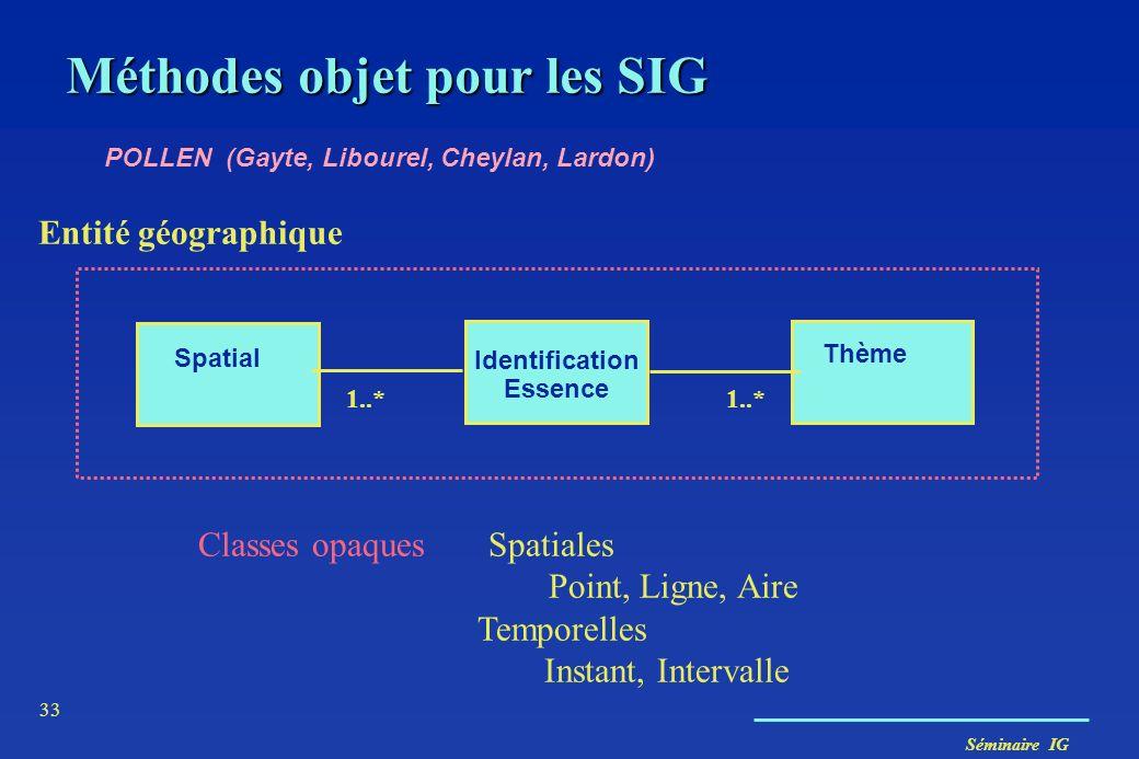Séminaire IG 33 Identification Essence Spatial Thème Entité géographique POLLEN (Gayte, Libourel, Cheylan, Lardon) 1..* Méthodes objet pour les SIG Cl
