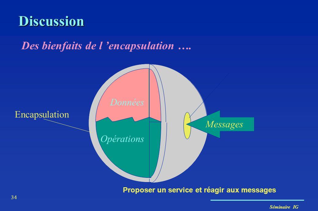 Séminaire IG 34 Des bienfaits de l encapsulation …. Proposer un service et réagir aux messages Opérations Données Messages Encapsulation Discussion