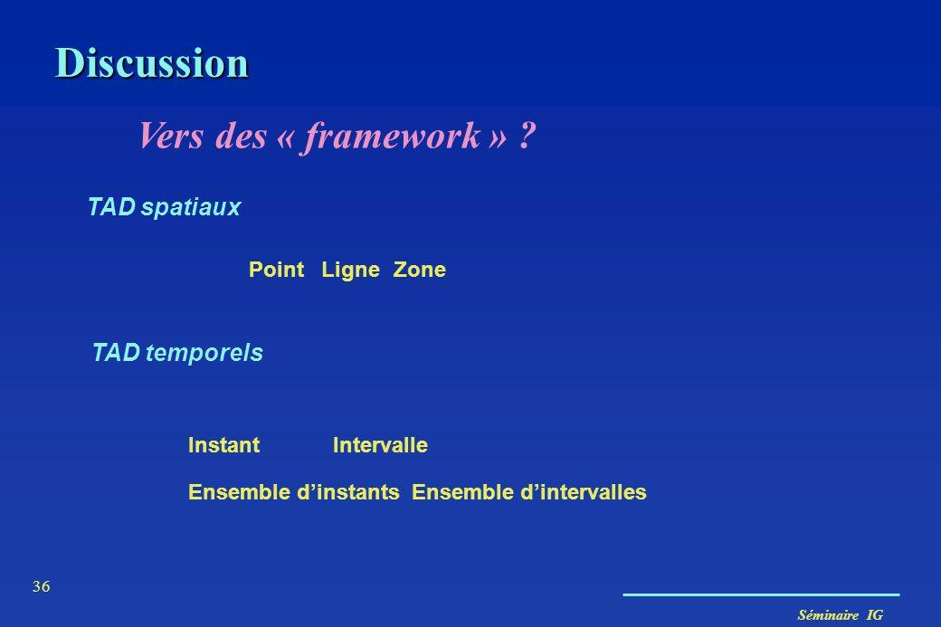 Séminaire IG 36 Discussion TAD spatiaux PointLigneZone TAD temporels InstantIntervalle Ensemble dinstants Ensemble dintervalles Vers des « framework »