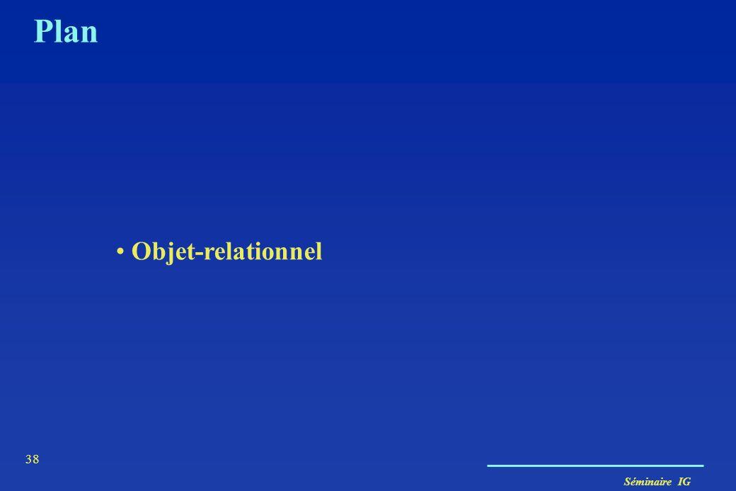 Séminaire IG 38 Plan Objet-relationnel