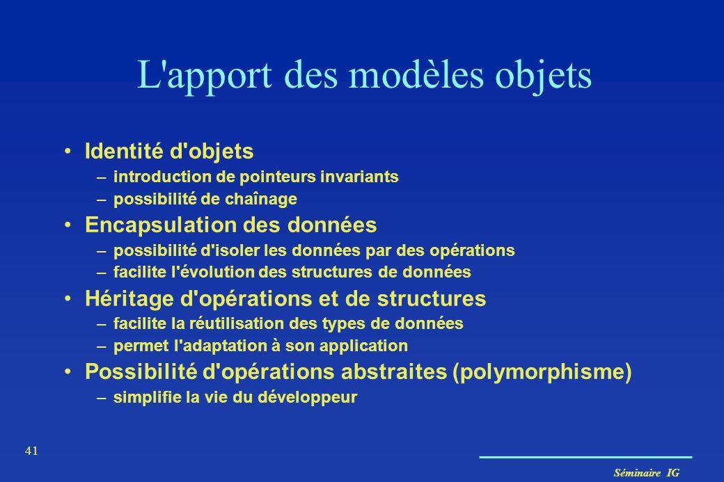 Séminaire IG 41 L'apport des modèles objets Identité d'objets –introduction de pointeurs invariants –possibilité de chaînage Encapsulation des données