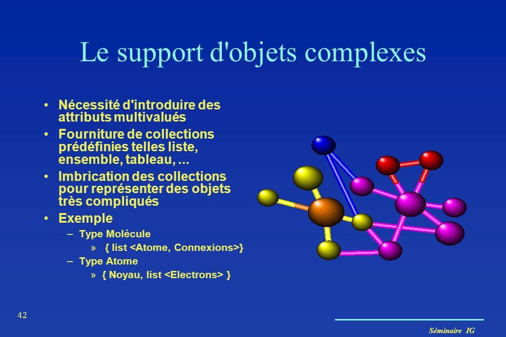 Séminaire IG 42 Le support d'objets complexes Nécessité d'introduire des attributs multivalués Fourniture de collections prédéfinies telles liste, ens