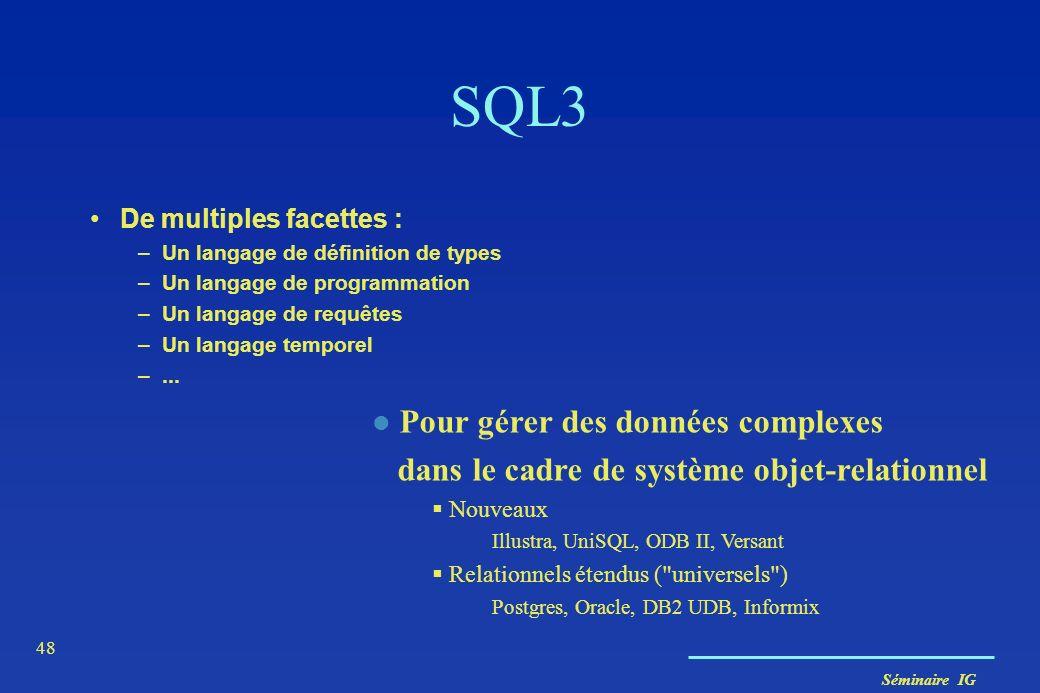 Séminaire IG 48 SQL3 De multiples facettes : –Un langage de définition de types –Un langage de programmation –Un langage de requêtes –Un langage tempo