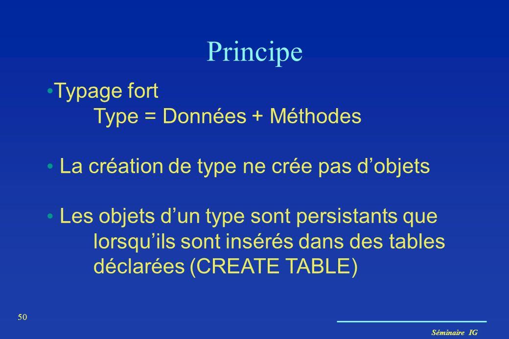 Séminaire IG 50 Principe Typage fort Type = Données + Méthodes La création de type ne crée pas dobjets Les objets dun type sont persistants que lorsqu
