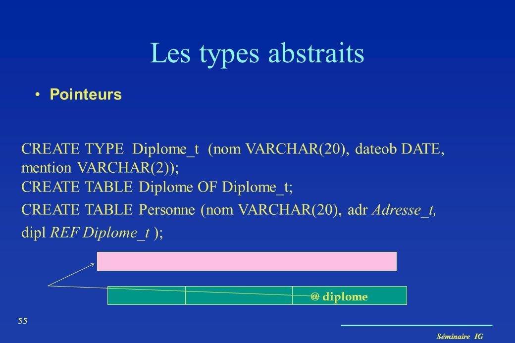 Séminaire IG 55 Les types abstraits Pointeurs CREATE TYPE Diplome_t (nom VARCHAR(20), dateob DATE, mention VARCHAR(2)); CREATE TABLE Diplome OF Diplom