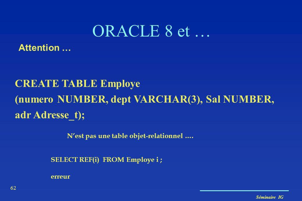 Séminaire IG 62 ORACLE 8 et … Attention … CREATE TABLE Employe (numero NUMBER, dept VARCHAR(3), Sal NUMBER, adr Adresse_t); Nest pas une table objet-r
