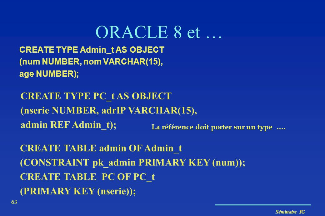 Séminaire IG 63 ORACLE 8 et … CREATE TYPE Admin_t AS OBJECT (num NUMBER, nom VARCHAR(15), age NUMBER); CREATE TYPE PC_t AS OBJECT (nserie NUMBER, adrI
