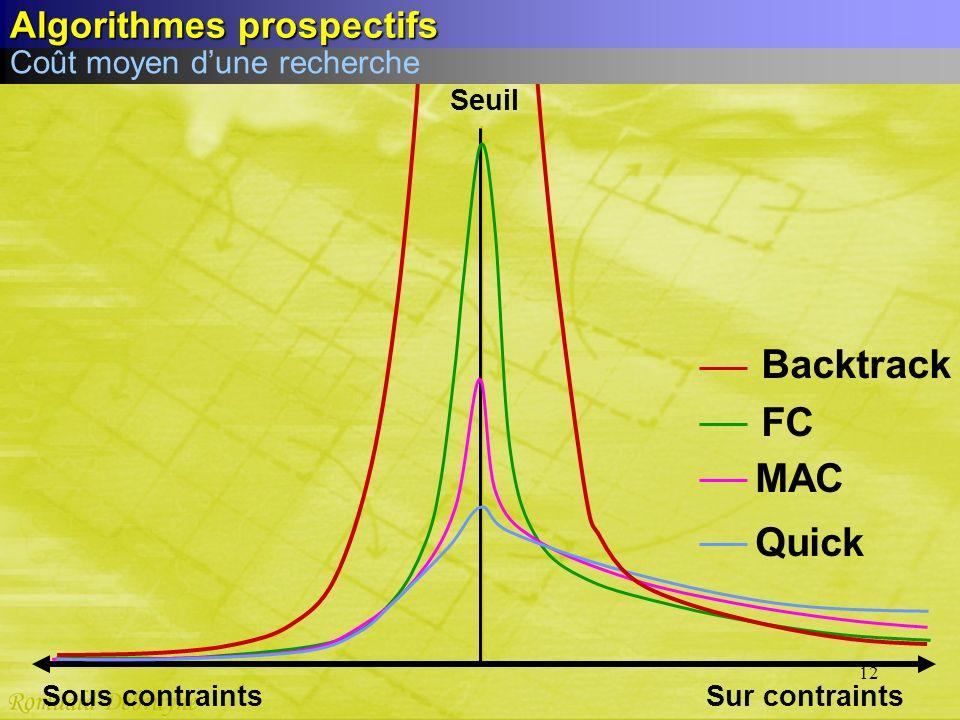 12 Sur contraints Seuil Sous contraints Quick MAC FC Backtrack Coût moyen dune recherche Algorithmes prospectifs
