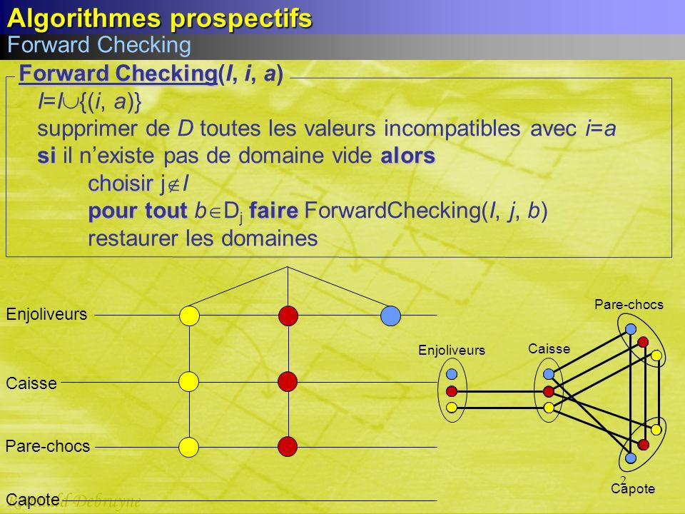 2 Forward Checking Forward Checking(I, i, a) I=I {(i, a)} supprimer de D toutes les valeurs incompatibles avec i=a sialors si il nexiste pas de domain