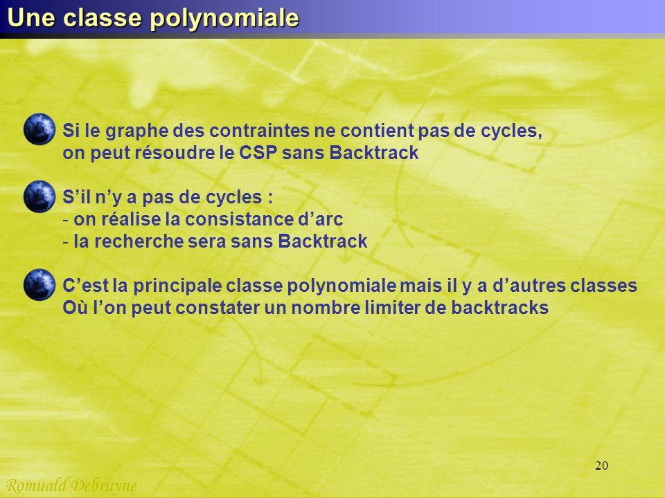 20 Une classe polynomiale Si le graphe des contraintes ne contient pas de cycles, on peut résoudre le CSP sans Backtrack Sil ny a pas de cycles : - on