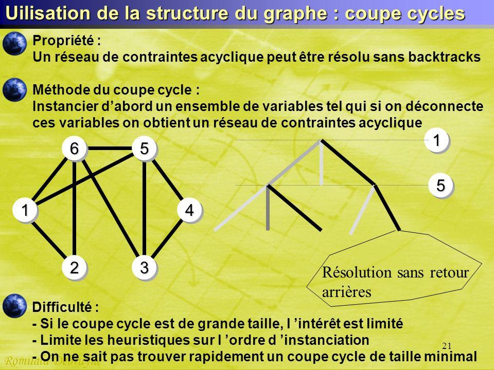 21 Uilisation de la structure du graphe : coupe cycles Propriété : Un réseau de contraintes acyclique peut être résolu sans backtracks Méthode du coup