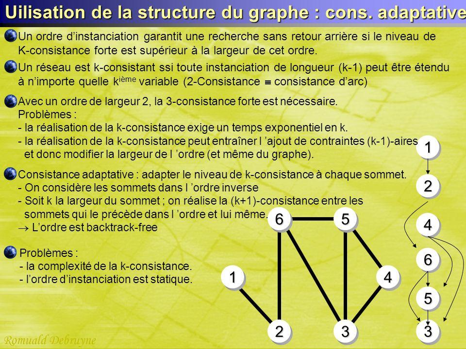 23 Uilisation de la structure du graphe : cons. adaptative 41 23 56 3 5 6 4 2 1 Un ordre dinstanciation garantit une recherche sans retour arrière si