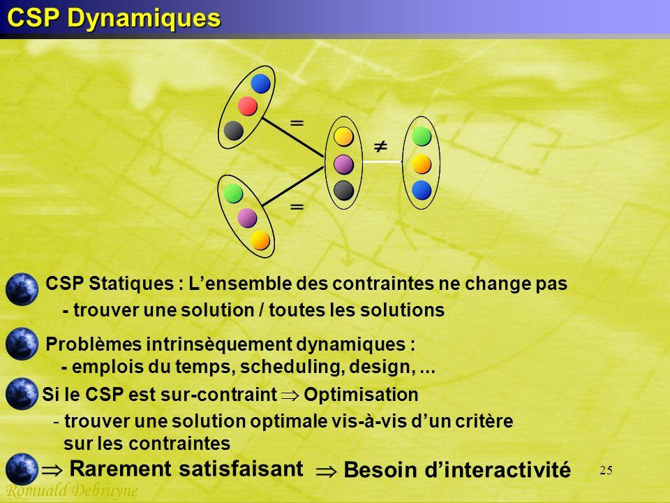 25 == == Besoin dinteractivité CSP Dynamiques CSP Statiques : Lensemble des contraintes ne change pas - trouver une solution / toutes les solutions Pr