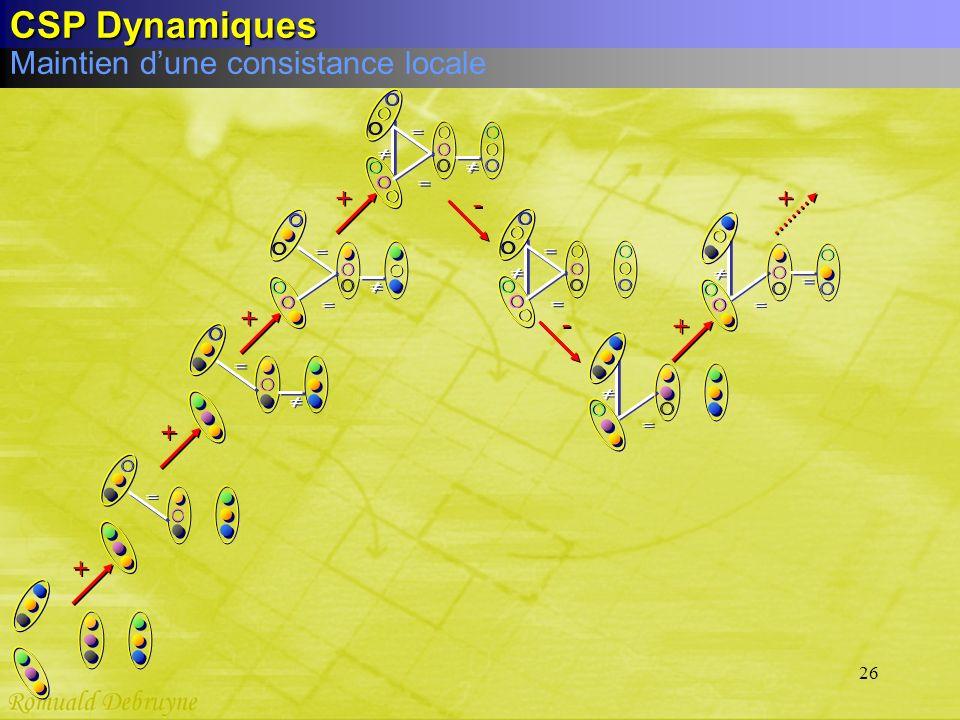 26 + + = = + + = = = = + + = = = = + + = = = = = = - - = = - - + + = = = = + + Maintien dune consistance locale CSP Dynamiques