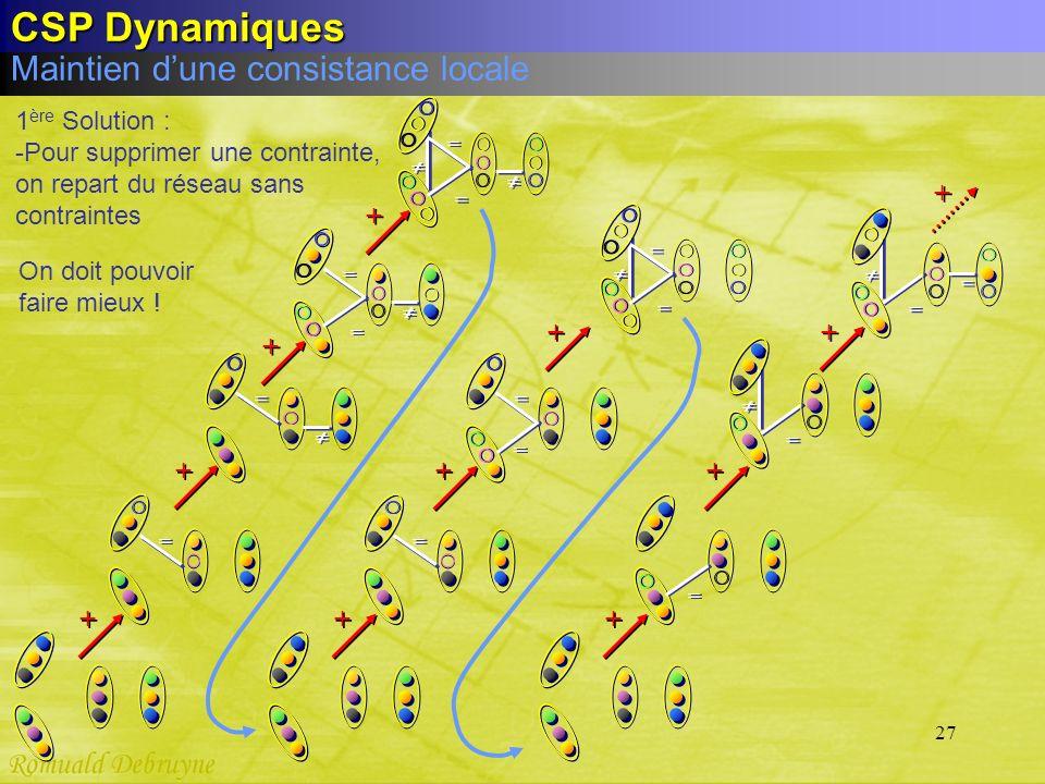 27 + + = = + + = = = = + + = = = = + + = = + + = = = = + + Maintien dune consistance locale CSP Dynamiques 1 ère Solution : -Pour supprimer une contra