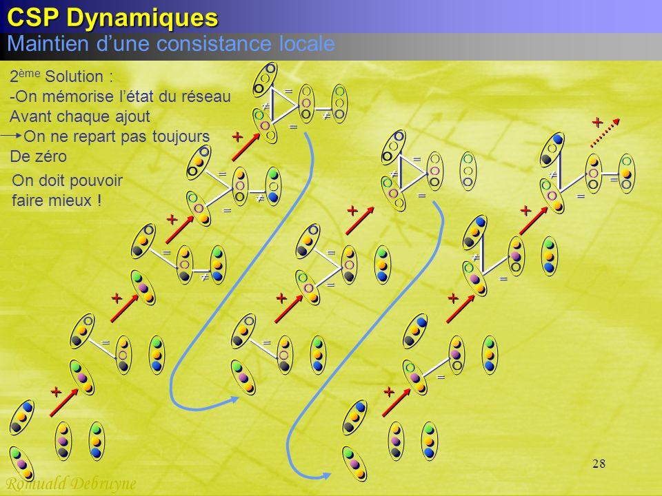 28 + + = = + + = = = = + + = = = = + + = = + + = = = = + + Maintien dune consistance locale CSP Dynamiques 2 ème Solution : -On mémorise létat du rése