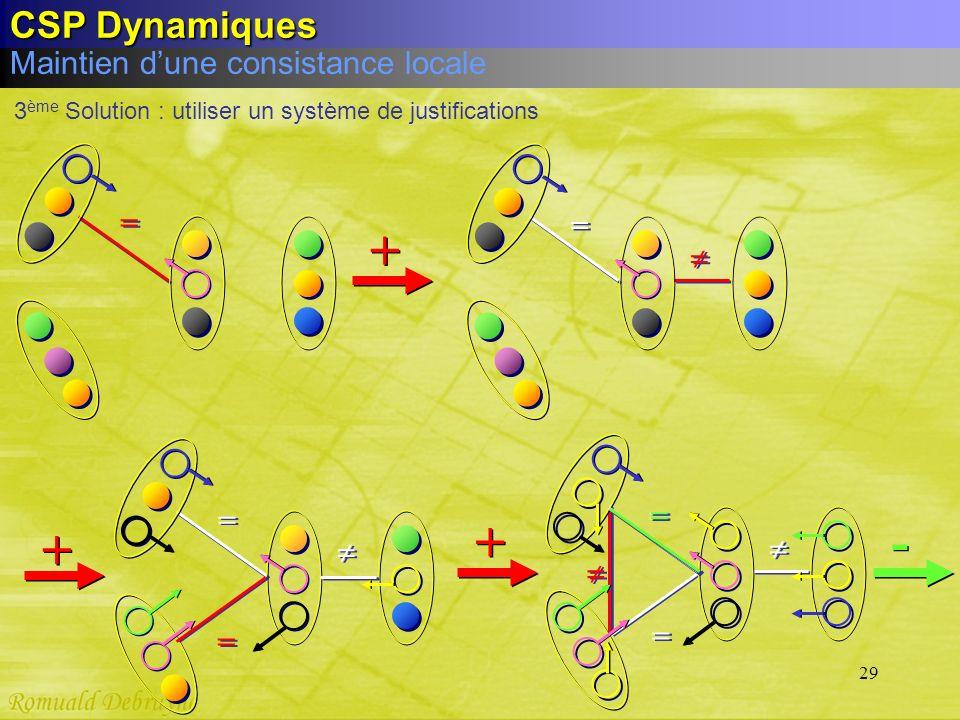 29 = = Maintien dune consistance locale CSP Dynamiques 3 ème Solution : utiliser un système de justifications = = = = + + = = + + + + = = = = = = - -