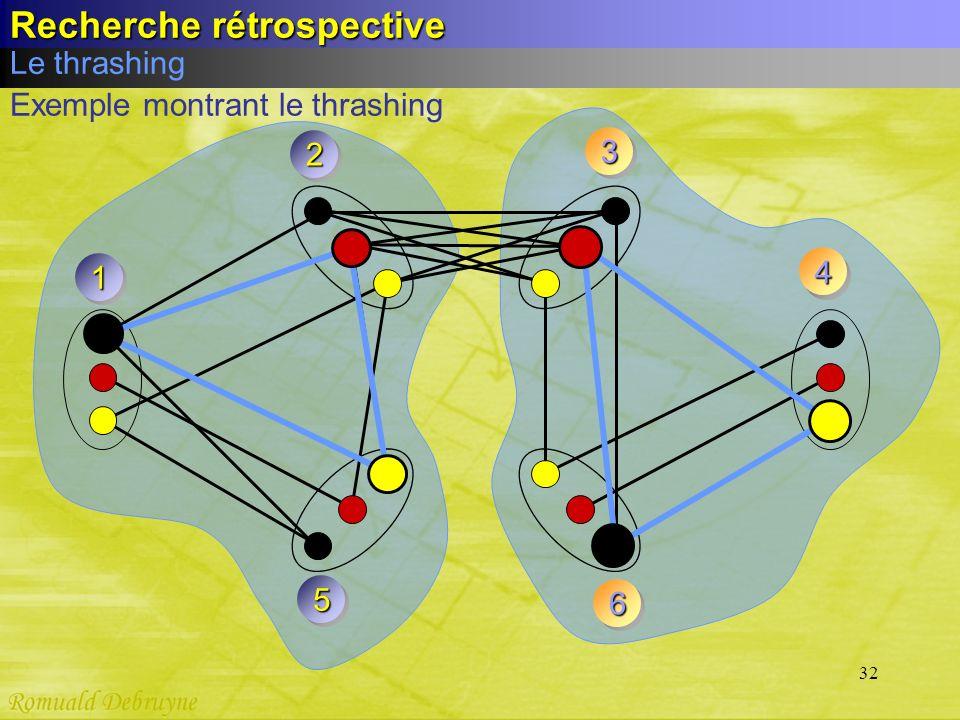 32 Exemple montrant le thrashing Le thrashing Recherche rétrospective 6 5 1 234