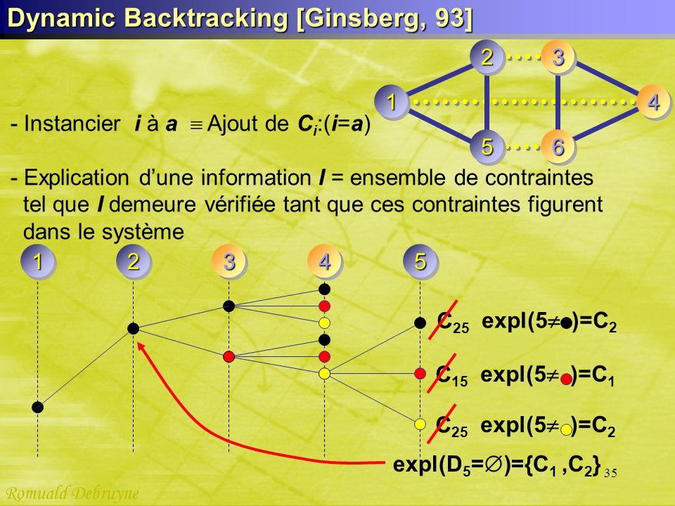 35 Dynamic Backtracking [Ginsberg, 93] - Instancier i à a Ajout de C i :(i=a) - Explication dune information I = ensemble de contraintes tel que I dem