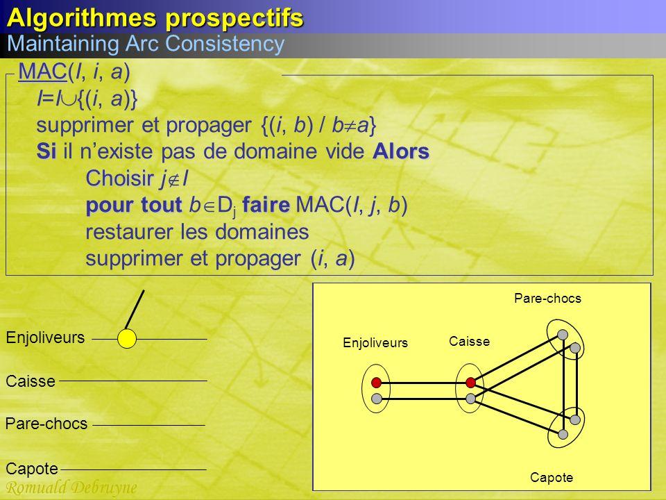 6 MAC MAC(I, i, a) I=I {(i, a)} supprimer et propager {(i, b) / b a} SiAlors Si il nexiste pas de domaine vide Alors Choisir Choisir j I pour toutfair