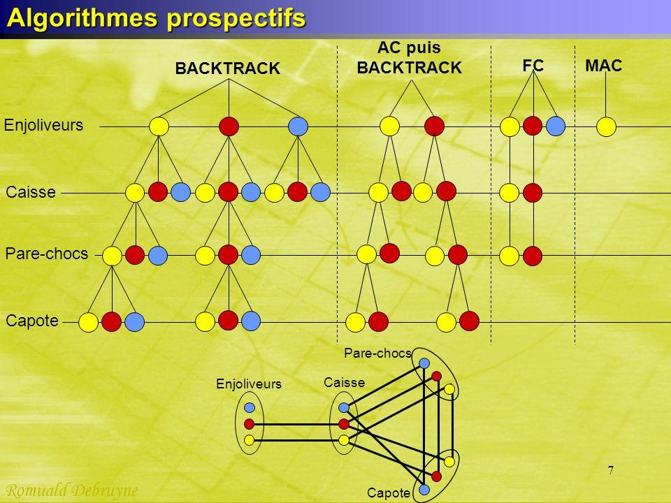 7 Algorithmes prospectifs Enjoliveurs Caisse Pare-chocs Capote Enjoliveurs Caisse Pare-chocs Capote BACKTRACK AC puis BACKTRACK FCMAC