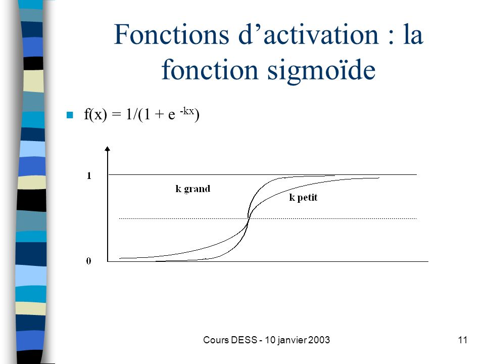 Cours DESS - 10 janvier 200311 Fonctions dactivation : la fonction sigmoïde n f(x) = 1/(1 + e -kx )