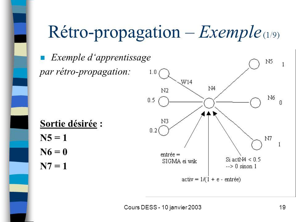 Cours DESS - 10 janvier 200319 Rétro-propagation – Exemple (1/9) n Exemple dapprentissage par rétro-propagation: Sortie désirée : N5 = 1 N6 = 0 N7 = 1
