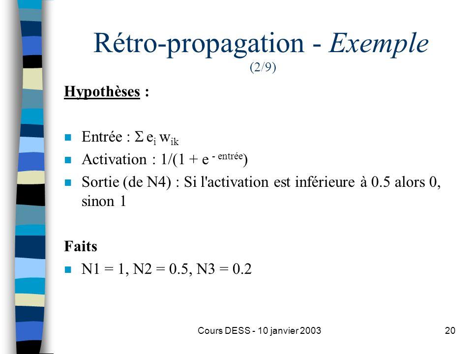 Cours DESS - 10 janvier 200320 Rétro-propagation - Exemple (2/9) Hypothèses : n Entrée : e i w ik n Activation : 1/(1 + e - entrée ) n Sortie (de N4)