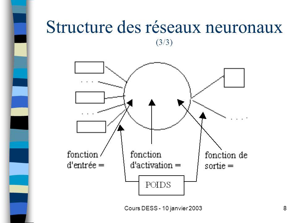 Cours DESS - 10 janvier 20038 Structure des réseaux neuronaux (3/3)