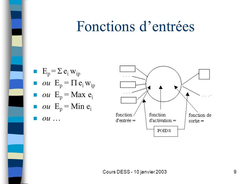 Cours DESS - 10 janvier 20039 Fonctions dentrées n E p = e i w ip n ou E p = e i w ip n ou E p = Max e i n ou E p = Min e i n ou …
