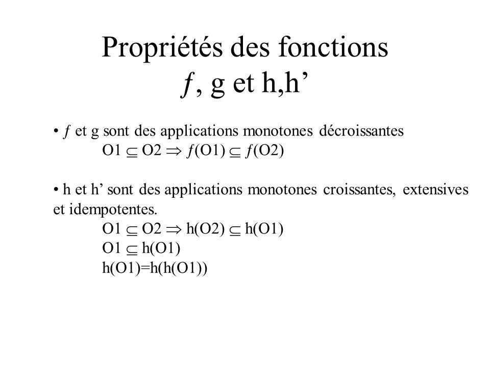 Concept Pour un contexte (O,A,I) Le couple [01,A1] O1 O, A1 A est un concept ssi ƒ(O1)=A1 et g(A1)=O1 O1 est appelé lextension du concept A1 est appelé lintention du concept Exemple pour la relation binaire précédente [{01,02,03,04},{a1,a2,a3,a4}] est un concept [{01,02,03},{a4,a5}] nest pas un concept en effet ƒ({01,02,03})={a1,a2,a3,a4}{a4,a5} de plus g({a3,a4})={01,02,03,04}{01,02,03} Remarque Du point de vue de la relation binaire, un concept est un rectangle maximal rempli de 1