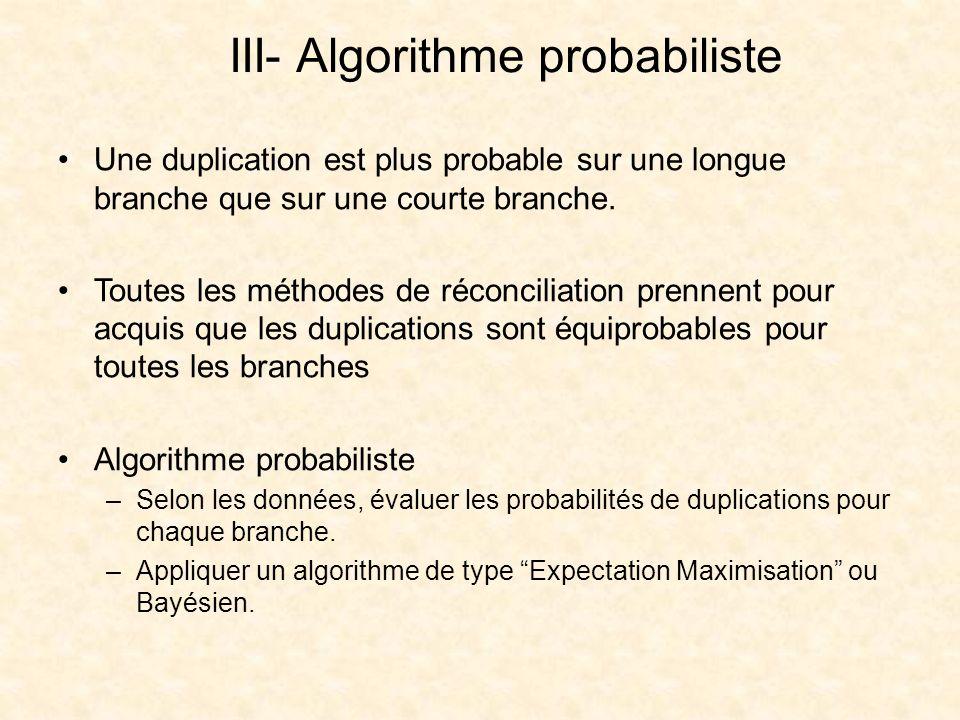 III- Algorithme probabiliste Une duplication est plus probable sur une longue branche que sur une courte branche. Toutes les méthodes de réconciliatio