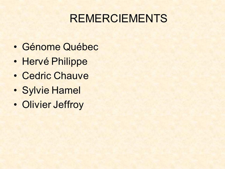 Génome Québec Hervé Philippe Cedric Chauve Sylvie Hamel Olivier Jeffroy REMERCIEMENTS